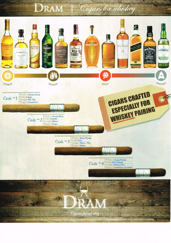 DRAM101212015